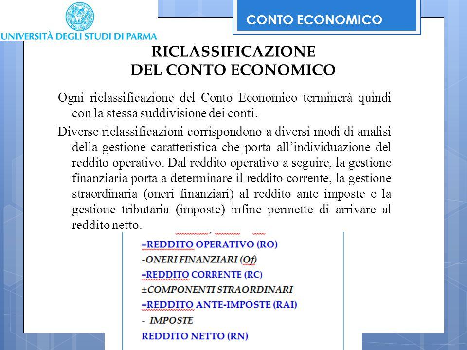 48 RICLASSIFICAZIONE DEL CONTO ECONOMICO Ogni riclassificazione del Conto Economico terminerà quindi con la stessa suddivisione dei conti. Diverse ric