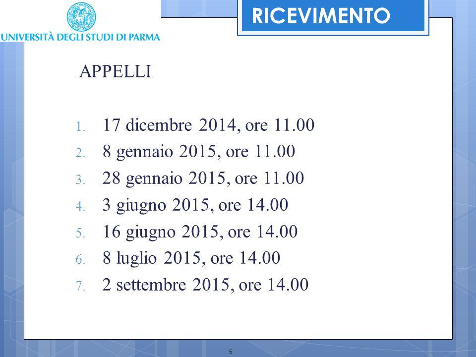 INDICI DI REDDITIVITA' Cap. 7 Par. 7.1-7.2-7.3-7.4- 7.6 Cap. 10 Par. 10.1-10.2-10.6