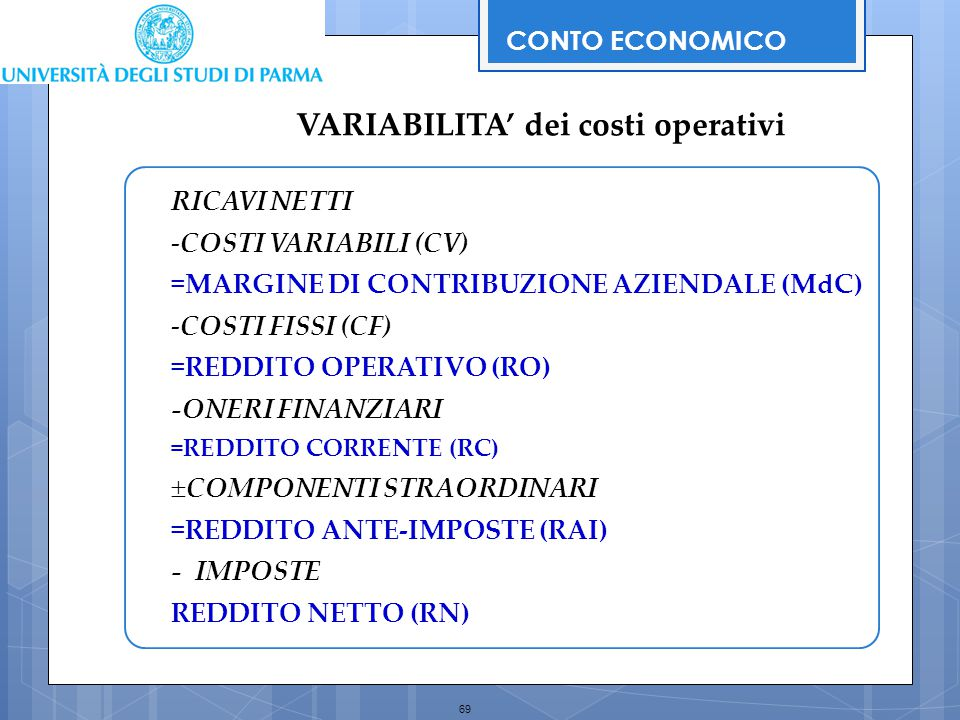 69 RICAVI NETTI -COSTI VARIABILI (CV) =MARGINE DI CONTRIBUZIONE AZIENDALE (MdC) -COSTI FISSI (CF) =REDDITO OPERATIVO (RO) -ONERI FINANZIARI =REDDITO C