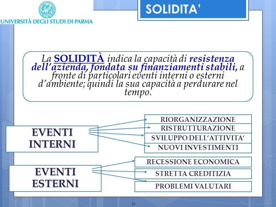 81 La SOLIDITÀ indica la capacità di resistenza dell'azienda, fondata su finanziamenti stabili, a fronte di particolari eventi interni o esterni d'amb