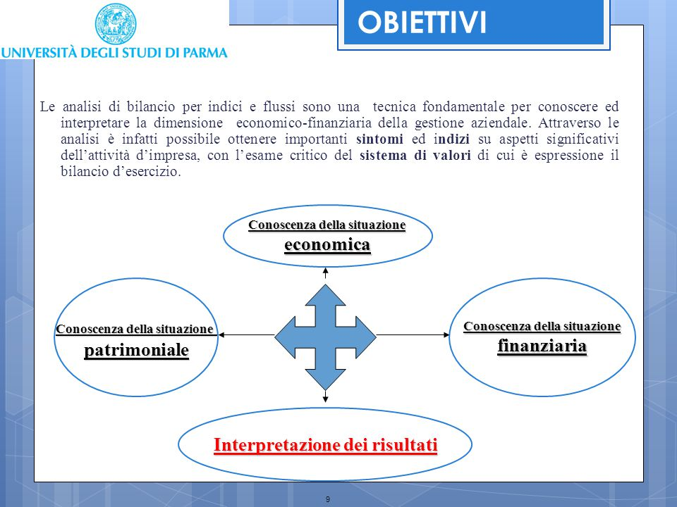 9 Le analisi di bilancio per indici e flussi sono una tecnica fondamentale per conoscere ed interpretare la dimensione economico-finanziaria della ges
