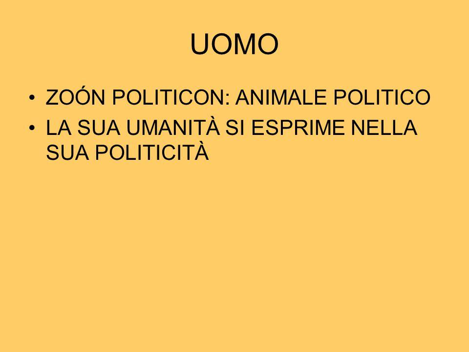 UOMO ZOÓN POLITICON: ANIMALE POLITICO LA SUA UMANITÀ SI ESPRIME NELLA SUA POLITICITÀ