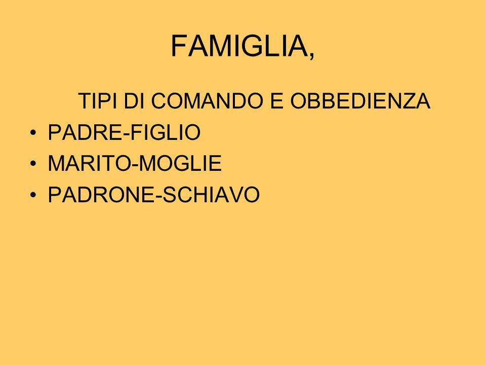 FAMIGLIA, TIPI DI COMANDO E OBBEDIENZA PADRE-FIGLIO MARITO-MOGLIE PADRONE-SCHIAVO