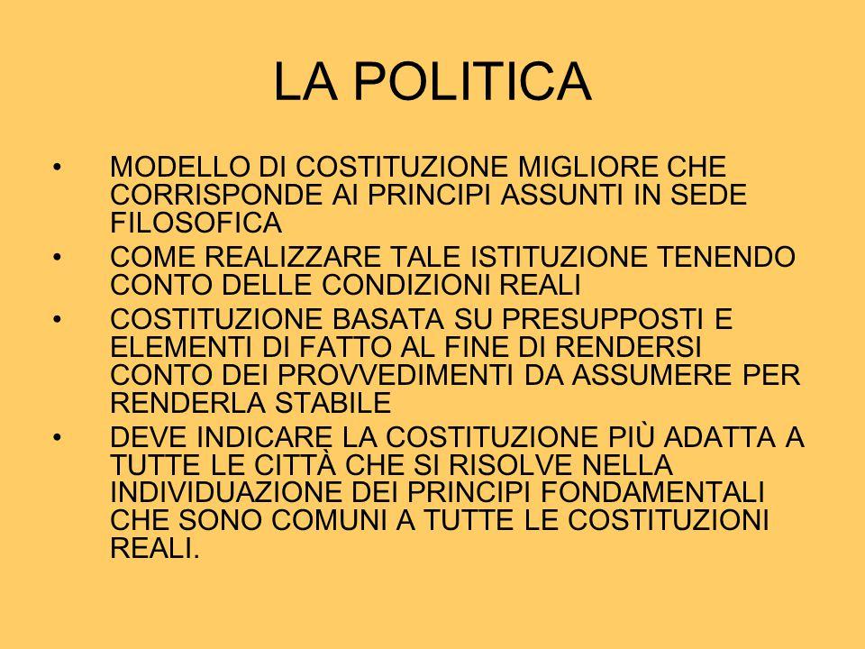 LA POLITICA MODELLO DI COSTITUZIONE MIGLIORE CHE CORRISPONDE AI PRINCIPI ASSUNTI IN SEDE FILOSOFICA COME REALIZZARE TALE ISTITUZIONE TENENDO CONTO DEL