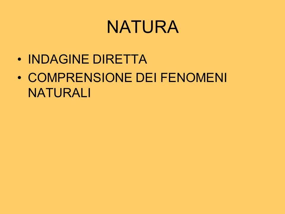 NATURA INDAGINE DIRETTA COMPRENSIONE DEI FENOMENI NATURALI
