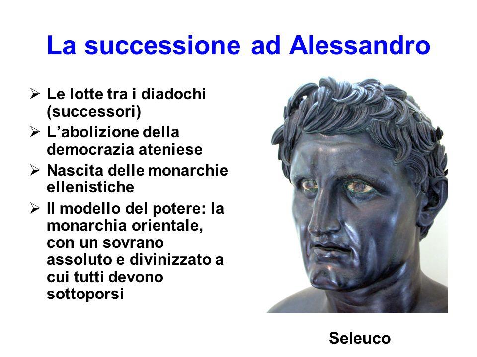 La successione ad Alessandro  Le lotte tra i diadochi (successori)  L'abolizione della democrazia ateniese  Nascita delle monarchie ellenistiche 