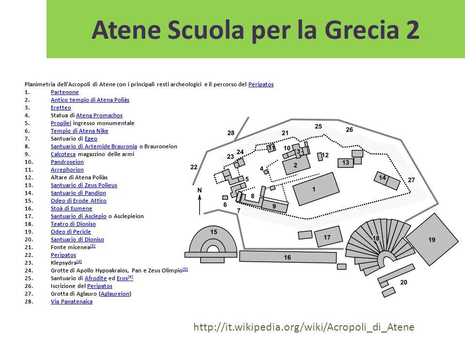 Planimetria dell'Acropoli di Atene con i principali resti archeologici e il percorso del PeripatosPeripatos 1.PartenonePartenone 2.Antico tempio di At