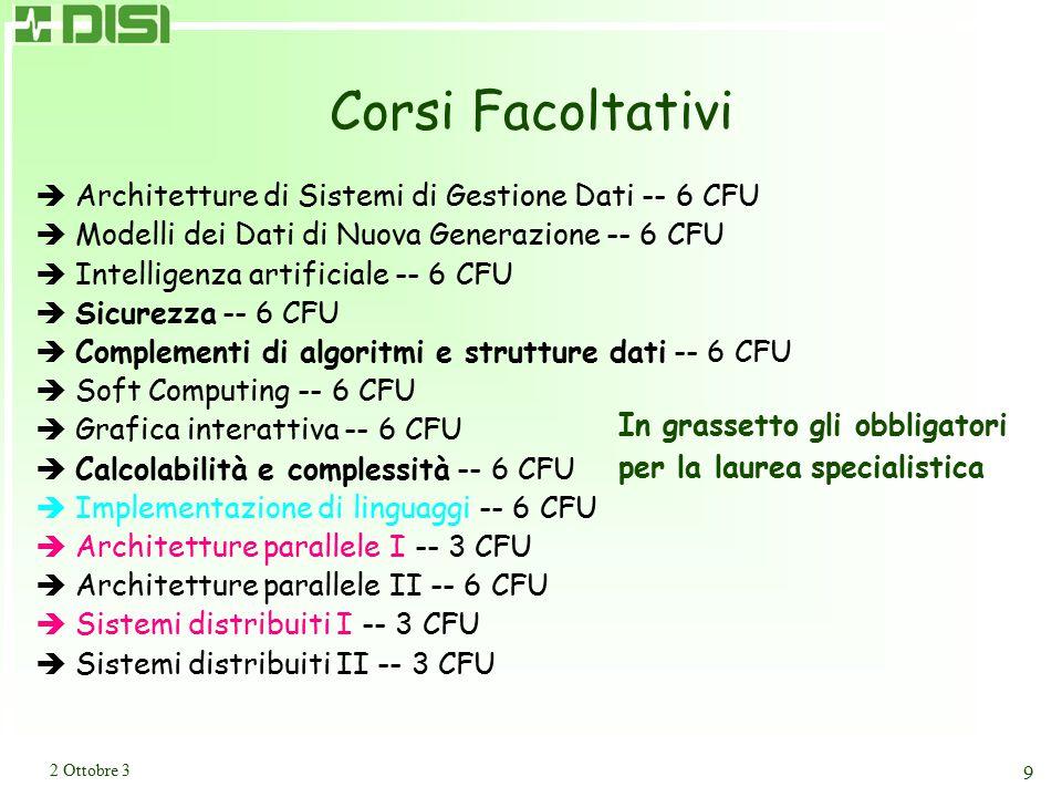 2 Ottobre 3 9 Corsi Facoltativi èArchitetture di Sistemi di Gestione Dati -- 6 CFU èModelli dei Dati di Nuova Generazione -- 6 CFU èIntelligenza artificiale -- 6 CFU èSicurezza -- 6 CFU èComplementi di algoritmi e strutture dati -- 6 CFU èSoft Computing -- 6 CFU èGrafica interattiva -- 6 CFU èCalcolabilità e complessità -- 6 CFU èImplementazione di linguaggi -- 6 CFU èArchitetture parallele I -- 3 CFU èArchitetture parallele II -- 6 CFU èSistemi distribuiti I -- 3 CFU èSistemi distribuiti II -- 3 CFU In grassetto gli obbligatori per la laurea specialistica