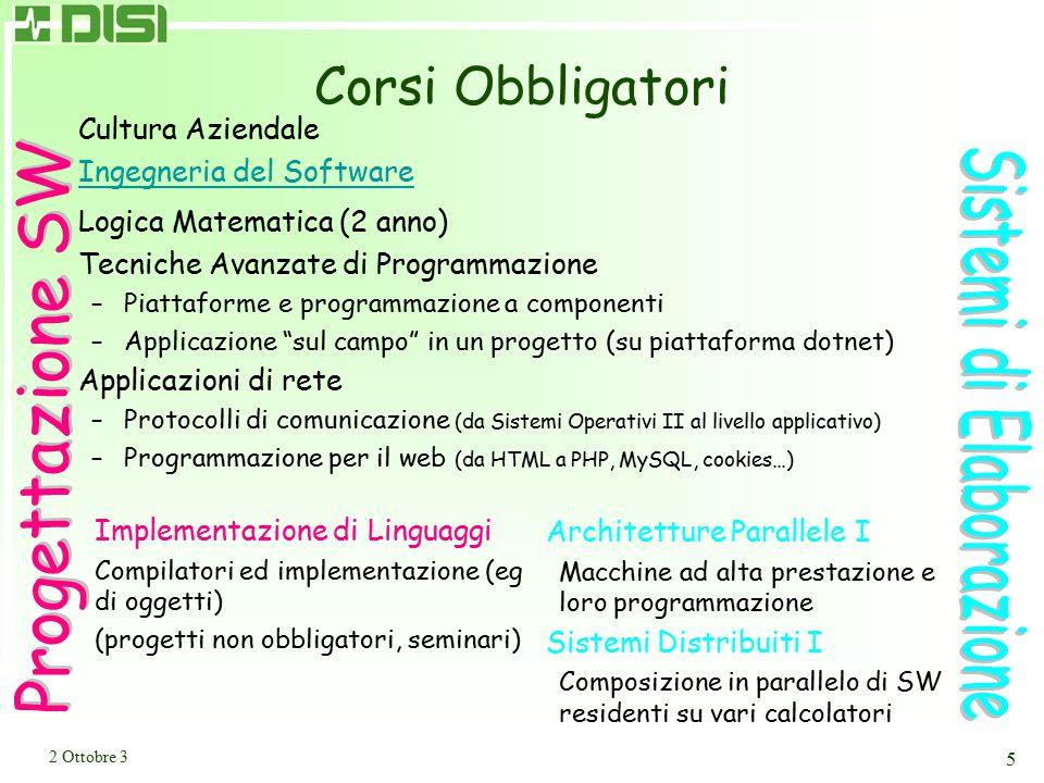 2 Ottobre 3 5 Corsi Obbligatori Cultura Aziendale Ingegneria del Software Logica Matematica (2 anno) Tecniche Avanzate di Programmazione –Piattaforme e programmazione a componenti –Applicazione sul campo in un progetto (su piattaforma dotnet) Applicazioni di rete –Protocolli di comunicazione (da Sistemi Operativi II al livello applicativo) –Programmazione per il web (da HTML a PHP, MySQL, cookies…) Implementazione di Linguaggi Compilatori ed implementazione (eg di oggetti) (progetti non obbligatori, seminari) Architetture Parallele I Macchine ad alta prestazione e loro programmazione Sistemi Distribuiti I Composizione in parallelo di SW residenti su vari calcolatori