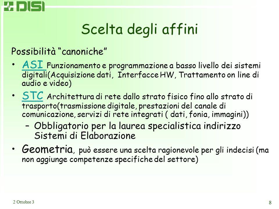 """2 Ottobre 3 8 Scelta degli affini Possibilità """"canoniche"""" ASI Funzionamento e programmazione a basso livello dei sistemi digitali(Acquisizione dati, I"""