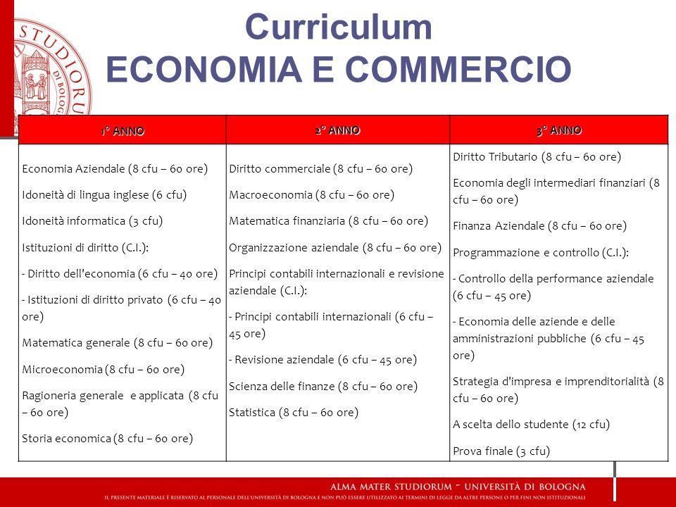 Curriculum ECONOMIA E COMMERCIO 1° ANNO 2° ANNO 3° ANNO Economia Aziendale (8 cfu – 60 ore) Idoneità di lingua inglese (6 cfu) Idoneità informatica (3 cfu) Istituzioni di diritto (C.I.): - Diritto dell economia (6 cfu – 40 ore) - Istituzioni di diritto privato (6 cfu – 40 ore) Matematica generale (8 cfu – 60 ore) Microeconomia (8 cfu – 60 ore) Ragioneria generale e applicata (8 cfu – 60 ore) Storia economica (8 cfu – 60 ore) Diritto commerciale (8 cfu – 60 ore) Macroeconomia (8 cfu – 60 ore) Matematica finanziaria (8 cfu – 60 ore) Organizzazione aziendale (8 cfu – 60 ore) Principi contabili internazionali e revisione aziendale (C.I.): - Principi contabili internazionali (6 cfu – 45 ore) - Revisione aziendale (6 cfu – 45 ore) Scienza delle finanze (8 cfu – 60 ore) Statistica (8 cfu – 60 ore) Diritto Tributario (8 cfu – 60 ore) Economia degli intermediari finanziari (8 cfu – 60 ore) Finanza Aziendale (8 cfu – 60 ore) Programmazione e controllo (C.I.): - Controllo della performance aziendale (6 cfu – 45 ore) - Economia delle aziende e delle amministrazioni pubbliche (6 cfu – 45 ore) Strategia d impresa e imprenditorialità (8 cfu – 60 ore) A scelta dello studente (12 cfu) Prova finale (3 cfu)