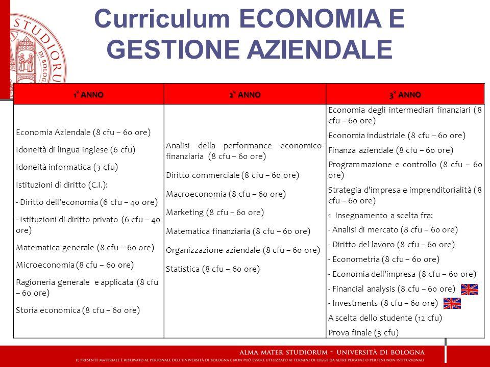 Curriculum ECONOMIA E GESTIONE AZIENDALE 1° ANNO 2° ANNO 3° ANNO Economia Aziendale (8 cfu – 60 ore) Idoneità di lingua inglese (6 cfu) Idoneità informatica (3 cfu) Istituzioni di diritto (C.I.): - Diritto dell economia (6 cfu – 40 ore) - Istituzioni di diritto privato (6 cfu – 40 ore) Matematica generale (8 cfu – 60 ore) Microeconomia (8 cfu – 60 ore) Ragioneria generale e applicata (8 cfu – 60 ore) Storia economica (8 cfu – 60 ore) Analisi della performance economico- finanziaria (8 cfu – 60 ore) Diritto commerciale (8 cfu – 60 ore) Macroeconomia (8 cfu – 60 ore) Marketing (8 cfu – 60 ore) Matematica finanziaria (8 cfu – 60 ore) Organizzazione aziendale (8 cfu – 60 ore) Statistica (8 cfu – 60 ore) Economia degli intermediari finanziari (8 cfu – 60 ore) Economia industriale (8 cfu – 60 ore) Finanza aziendale (8 cfu – 60 ore) Programmazione e controllo (8 cfu – 60 ore) Strategia d impresa e imprenditorialità (8 cfu – 60 ore) 1 insegnamento a scelta fra: - Analisi di mercato (8 cfu – 60 ore) - Diritto del lavoro (8 cfu – 60 ore) - Econometria (8 cfu – 60 ore) - Economia dell impresa (8 cfu – 60 ore) - Financial analysis (8 cfu – 60 ore) - Investments (8 cfu – 60 ore) A scelta dello studente (12 cfu) Prova finale (3 cfu)