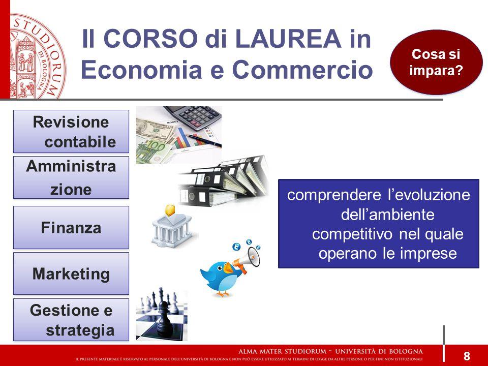 Il CORSO di LAUREA in Economia e Commercio 8 Revisione contabile comprendere l'evoluzione dell'ambiente competitivo nel quale operano le imprese Cosa si impara.