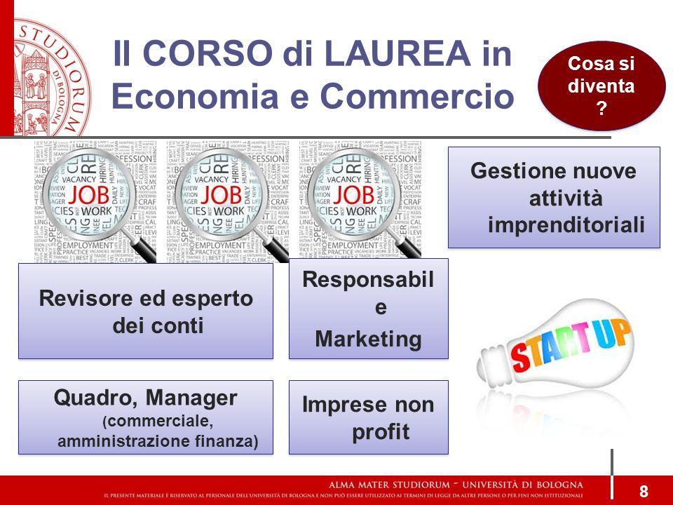 Il CORSO di LAUREA in Economia e Commercio 8 Revisore ed esperto dei conti Cosa si diventa .