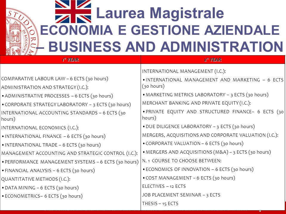 Laurea Magistrale ECONOMIA E GESTIONE AZIENDALE – BUSINESS AND ADMINISTRATION 1° YEAR 2° YEAR COMPARATIVE LABOUR LAW – 6 ECTS (30 hours) ADMINISTRATION AND STRATEGY (I.C.): ADMINISTRATIVE PROCESSES – 6 ECTS (30 hours) CORPORATE STRATEGY LABORATORY – 3 ECTS (30 hours) INTERNATIONAL ACCOUNTING STANDARDS – 6 ECTS (30 hours) INTERNATIONAL ECONOMICS (I.C.): INTERNATIONAL FINANCE – 6 ECTS (30 hours) INTERNATIONAL TRADE – 6 ECTS (30 hours) MANAGEMENT ACCOUNTING AND STRATEGIC CONTROL (I.C.): PERFORMANCE MANAGEMENT SYSTEMS – 6 ECTS (30 hours) FINANCIAL ANALYSIS – 6 ECTS (30 hours) QUANTITATIVE METHODS (I.C.): DATA MINING – 6 ECTS (30 hours) ECONOMETRICS– 6 ECTS (30 hours) INTERNATIONAL MANAGEMENT (I.C.): INTERNATIONAL MANAGEMENT AND MARKETING – 6 ECTS (30 hours) MARKETING METRICS LABORATORY – 3 ECTS (30 hours) MERCHANT BANKING AND PRIVATE EQUITY (I.C.): PRIVATE EQUITY AND STRUCTURED FINANCE– 6 ECTS (30 hours) DUE DILIGENCE LABORATORY – 3 ECTS (30 hours) MERGERS, ACQUISITIONS AND CORPORATE VALUATION (I.C.): CORPORATE VALUATION – 6 ECTS (30 hours) MERGERS AND ACQUISITIONS (M&A) – 3 ECTS (30 hours) N.