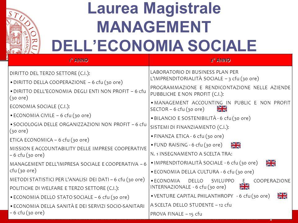 Laurea Magistrale MANAGEMENT DELL'ECONOMIA SOCIALE 1° ANNO 2° ANNO DIRITTO DEL TERZO SETTORE (C.I.): DIRITTO DELLA COOPERAZIONE – 6 cfu (30 ore) DIRITTO DELL ECONOMIA DEGLI ENTI NON PROFIT – 6 cfu (30 ore) ECONOMIA SOCIALE (C.I.): ECONOMIA CIVILE – 6 cfu (30 ore) SOCIOLOGIA DELLE ORGANIZZAZIONI NON PROFIT – 6 cfu (30 ore) ETICA ECONOMICA – 6 cfu (30 ore) MISSION E ACCOUNTABILITY DELLE IMPRESE COOPERATIVE – 6 cfu (30 ore) MANAGEMENT DELL IMPRESA SOCIALE E COOPERATIVA – 6 cfu (30 ore) METODI STATISTICI PER L ANALISI DEI DATI – 6 cfu (30 ore) POLITICHE DI WELFARE E TERZO SETTORE (C.I.): ECONOMIA DELLO STATO SOCIALE – 6 cfu (30 ore) ECONOMIA DELLA SANITÀ E DEI SERVIZI SOCIO-SANITARI – 6 cfu (30 ore) LABORATORIO DI BUSINESS PLAN PER L IMPRENDITORIALITÀ SOCIALE – 3 cfu (30 ore) PROGRAMMAZIONE E RENDICONTAZIONE NELLE AZIENDE PUBBLICHE E NON PROFIT (C.I.): MANAGEMENT ACCOUNTING IN PUBLIC E NON PROFIT SECTOR – 6 cfu (30 ore) BILANCIO E SOSTENIBILITÀ - 6 cfu (30 ore) SISTEMI DI FINANZIAMENTO (C.I.): FINANZA ETICA - 6 cfu (30 ore) FUND RAISING - 6 cfu (30 ore) N.