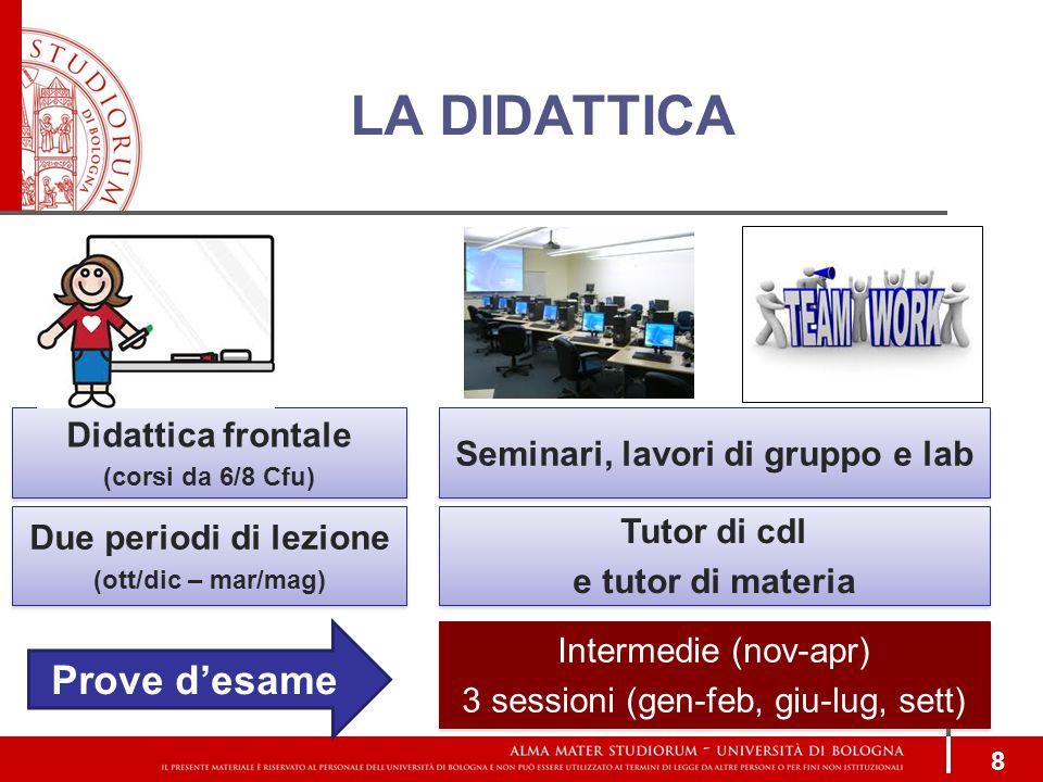 LA DIDATTICA 8 Tutor di cdl e tutor di materia Tutor di cdl e tutor di materia Didattica frontale (corsi da 6/8 Cfu) Didattica frontale (corsi da 6/8 Cfu) Seminari, lavori di gruppo e lab Due periodi di lezione (ott/dic – mar/mag) Due periodi di lezione (ott/dic – mar/mag) Intermedie (nov-apr) 3 sessioni (gen-feb, giu-lug, sett) Intermedie (nov-apr) 3 sessioni (gen-feb, giu-lug, sett) Prove d'esame
