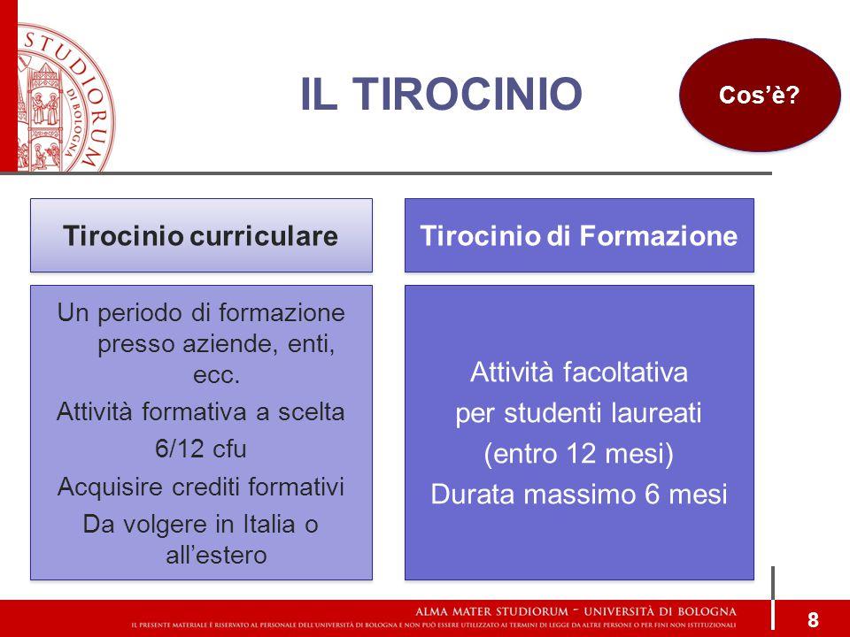 IL TIROCINIO 8 Tirocinio curriculare Tirocinio di Formazione Un periodo di formazione presso aziende, enti, ecc.