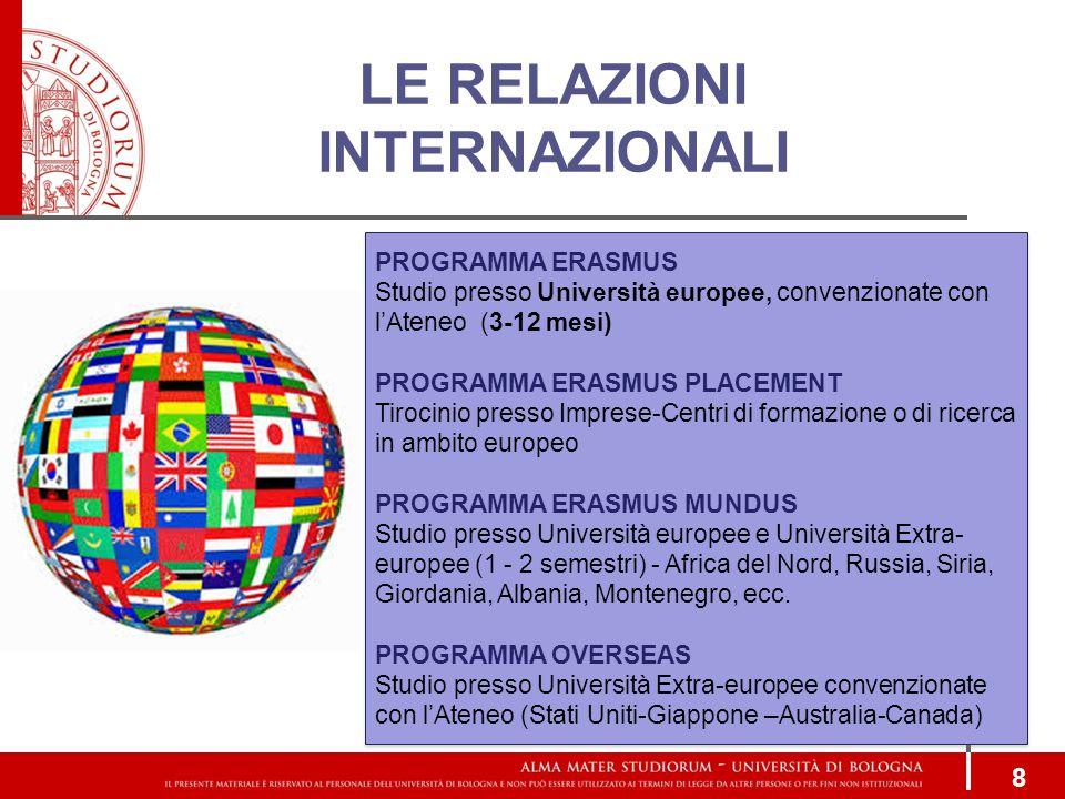 LE RELAZIONI INTERNAZIONALI 8 PROGRAMMA ERASMUS Studio presso Università europee, convenzionate con l'Ateneo (3-12 mesi) PROGRAMMA ERASMUS PLACEMENT Tirocinio presso Imprese-Centri di formazione o di ricerca in ambito europeo PROGRAMMA ERASMUS MUNDUS Studio presso Università europee e Università Extra- europee (1 - 2 semestri) - Africa del Nord, Russia, Siria, Giordania, Albania, Montenegro, ecc.