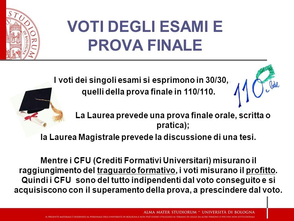 VOTI DEGLI ESAMI E PROVA FINALE I voti dei singoli esami si esprimono in 30/30, quelli della prova finale in 110/110.