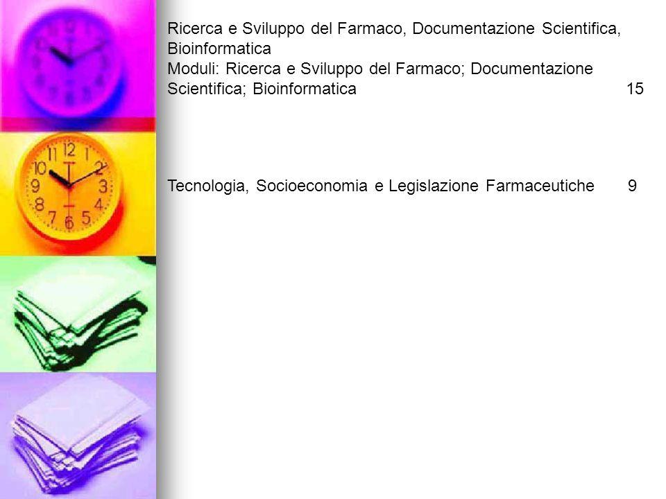 Ricerca e Sviluppo del Farmaco, Documentazione Scientifica, Bioinformatica Moduli: Ricerca e Sviluppo del Farmaco; Documentazione Scientifica; Bioinformatica 15 Tecnologia, Socioeconomia e Legislazione Farmaceutiche 9