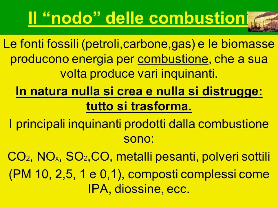 """Il """"nodo"""" delle combustioni Le fonti fossili (petroli,carbone,gas) e le biomasse producono energia per combustione, che a sua volta produce vari inqui"""