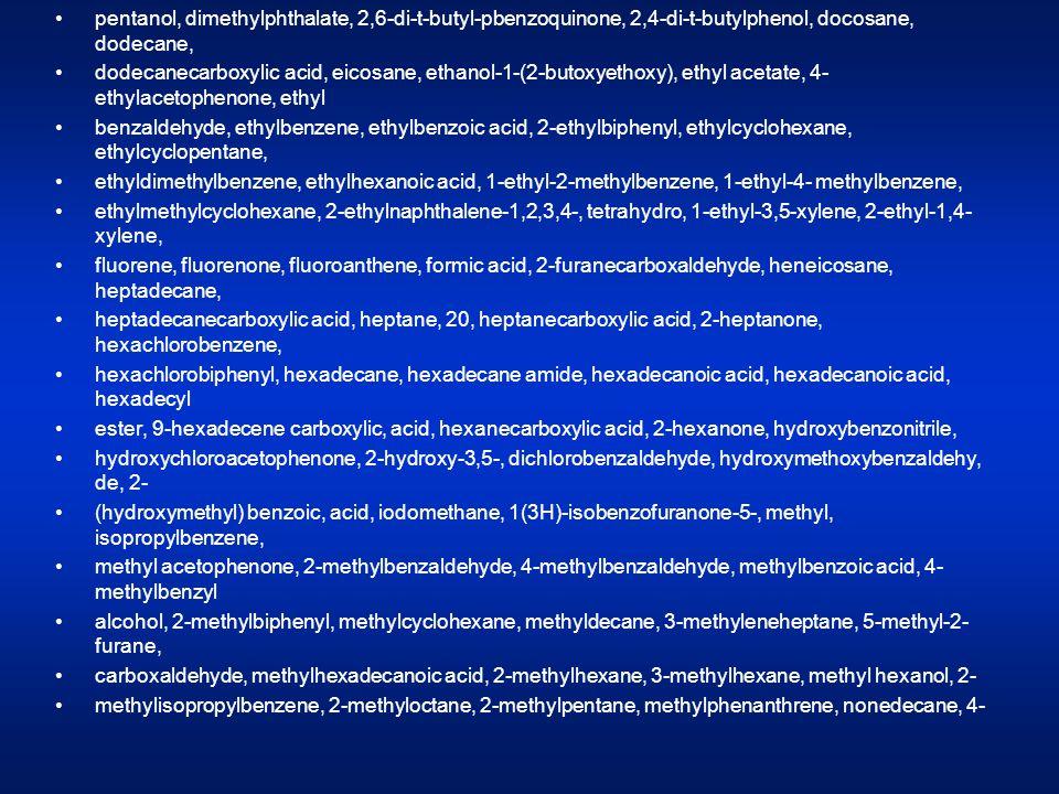 pentanol, dimethylphthalate, 2,6-di-t-butyl-pbenzoquinone, 2,4-di-t-butylphenol, docosane, dodecane, dodecanecarboxylic acid, eicosane, ethanol-1-(2-b