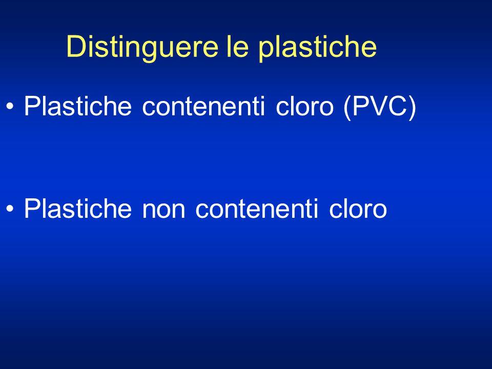 Distinguere le plastiche Plastiche contenenti cloro (PVC) Plastiche non contenenti cloro