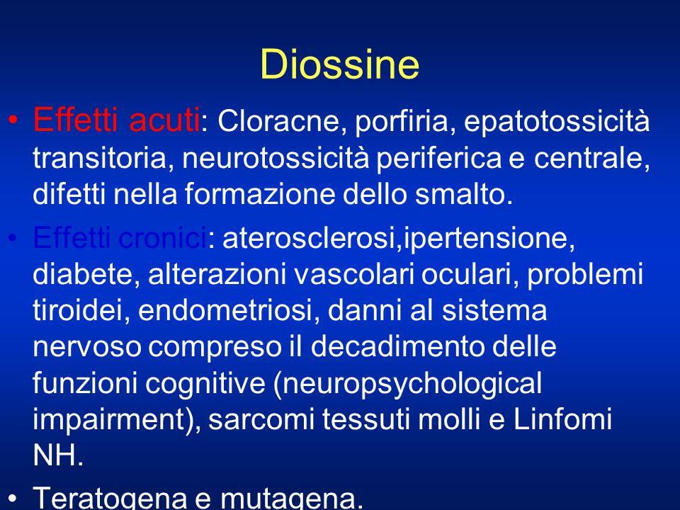 Diossine Effetti acuti : Cloracne, porfiria, epatotossicità transitoria, neurotossicità periferica e centrale, difetti nella formazione dello smalto.