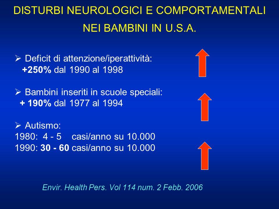DISTURBI NEUROLOGICI E COMPORTAMENTALI NEI BAMBINI IN U.S.A.  Deficit di attenzione/iperattività: +250% dal 1990 al 1998  Bambini inseriti in scuole