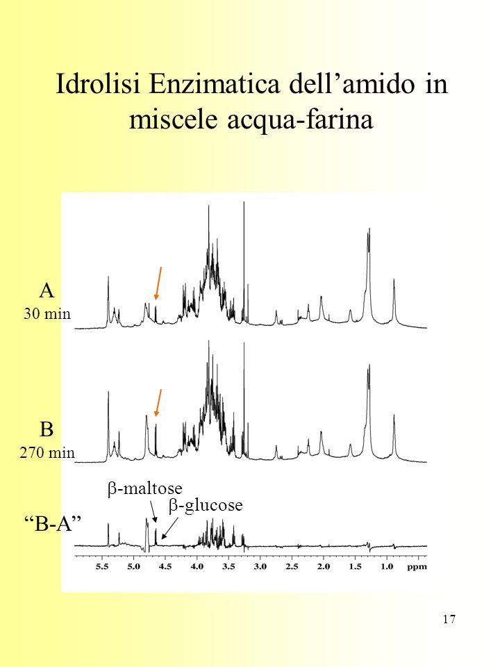 17 Idrolisi Enzimatica dell'amido in miscele acqua-farina  -maltose  -glucose A 30 min B 270 min B-A