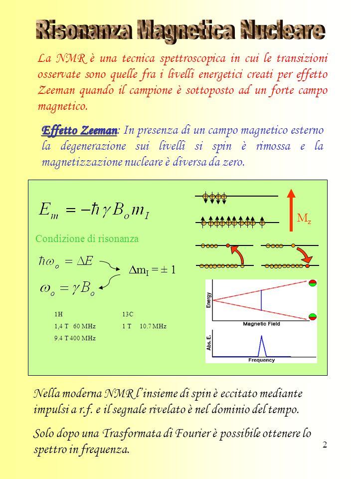 2 La NMR è una tecnica spettroscopica in cui le transizioni osservate sono quelle fra i livelli energetici creati per effetto Zeeman quando il campione è sottoposto ad un forte campo magnetico.
