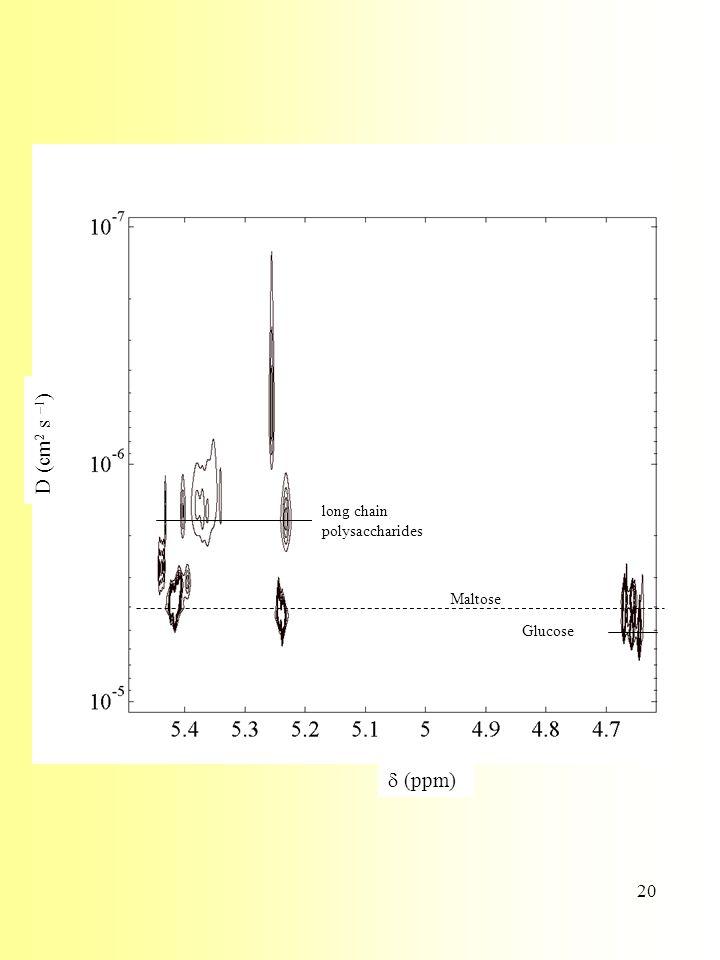 20  (ppm) D (cm 2 s –1 ) Maltose Glucose long chain polysaccharides