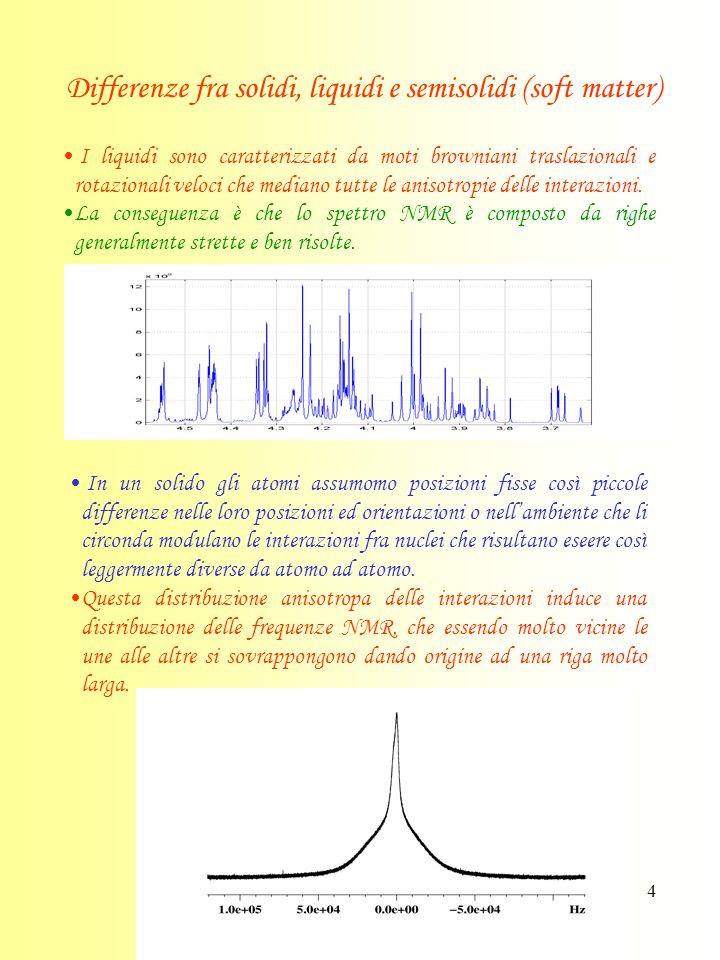 4 Differenze fra solidi, liquidi e semisolidi (soft matter) I liquidi sono caratterizzati da moti browniani traslazionali e rotazionali veloci che mediano tutte le anisotropie delle interazioni.