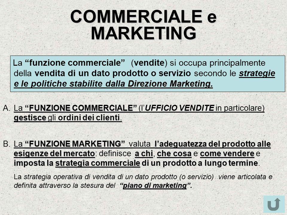 """COMMERCIALE e MARKETING Direzione Marketing. La """"funzione commerciale"""" (vendite) si occupa principalmente della vendita di un dato prodotto o servizio"""