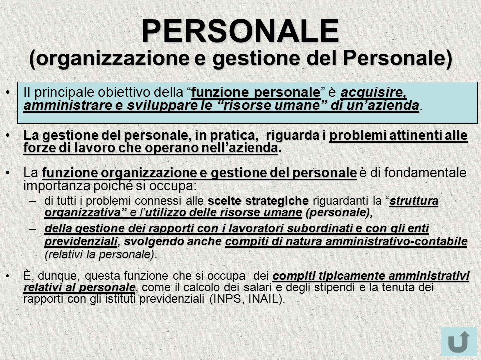 PERSONALE (organizzazione e gestione del Personale) funzione personaleacquisire, amministrare e sviluppare le risorse umane di un'aziendaIl principale obiettivo della funzione personale è acquisire, amministrare e sviluppare le risorse umane di un'azienda.