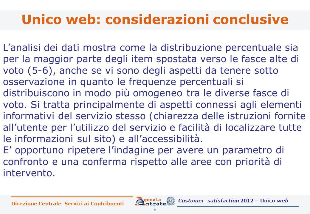 Unico web: considerazioni conclusive 8 L'analisi dei dati mostra come la distribuzione percentuale sia per la maggior parte degli item spostata verso