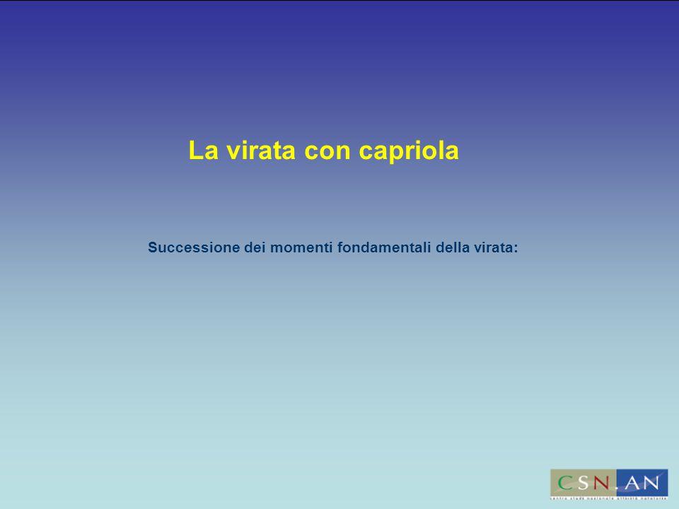 Successione dei momenti fondamentali della virata: La virata con capriola