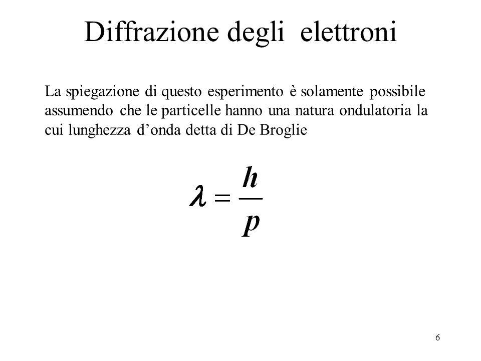 6 Diffrazione degli elettroni La spiegazione di questo esperimento è solamente possibile assumendo che le particelle hanno una natura ondulatoria la cui lunghezza d'onda detta di De Broglie
