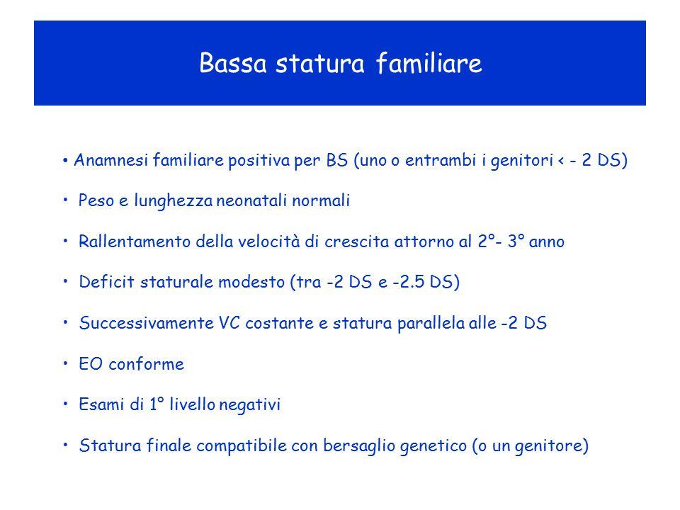 Bassa statura familiare Anamnesi familiare positiva per BS (uno o entrambi i genitori < - 2 DS) Peso e lunghezza neonatali normali Rallentamento della