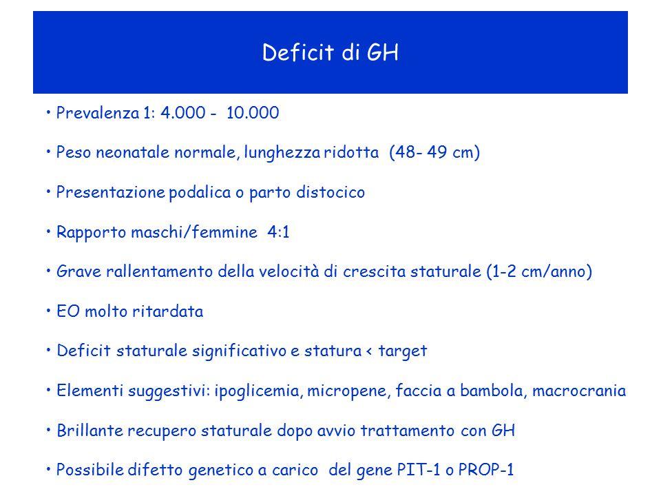 Prevalenza 1: 4.000 - 10.000 Peso neonatale normale, lunghezza ridotta (48- 49 cm) Presentazione podalica o parto distocico Rapporto maschi/femmine 4: