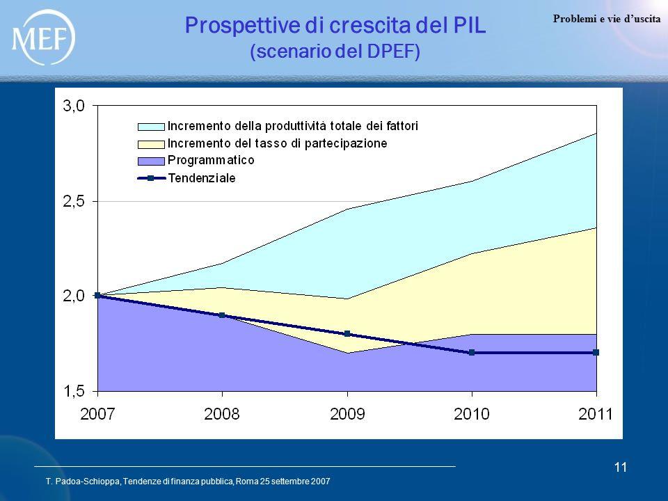T. Padoa-Schioppa, Tendenze di finanza pubblica, Roma 25 settembre 2007 11 Prospettive di crescita del PIL (scenario del DPEF) Problemi e vie d'uscita
