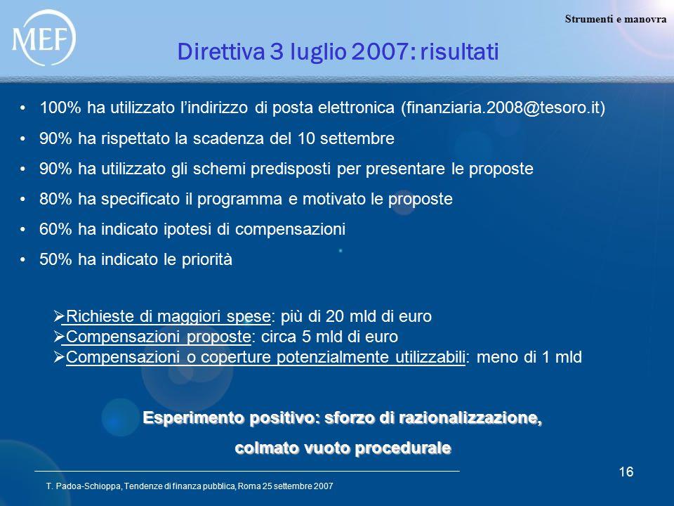 T. Padoa-Schioppa, Tendenze di finanza pubblica, Roma 25 settembre 2007 16 Direttiva 3 luglio 2007: risultati 100% ha utilizzato l'indirizzo di posta
