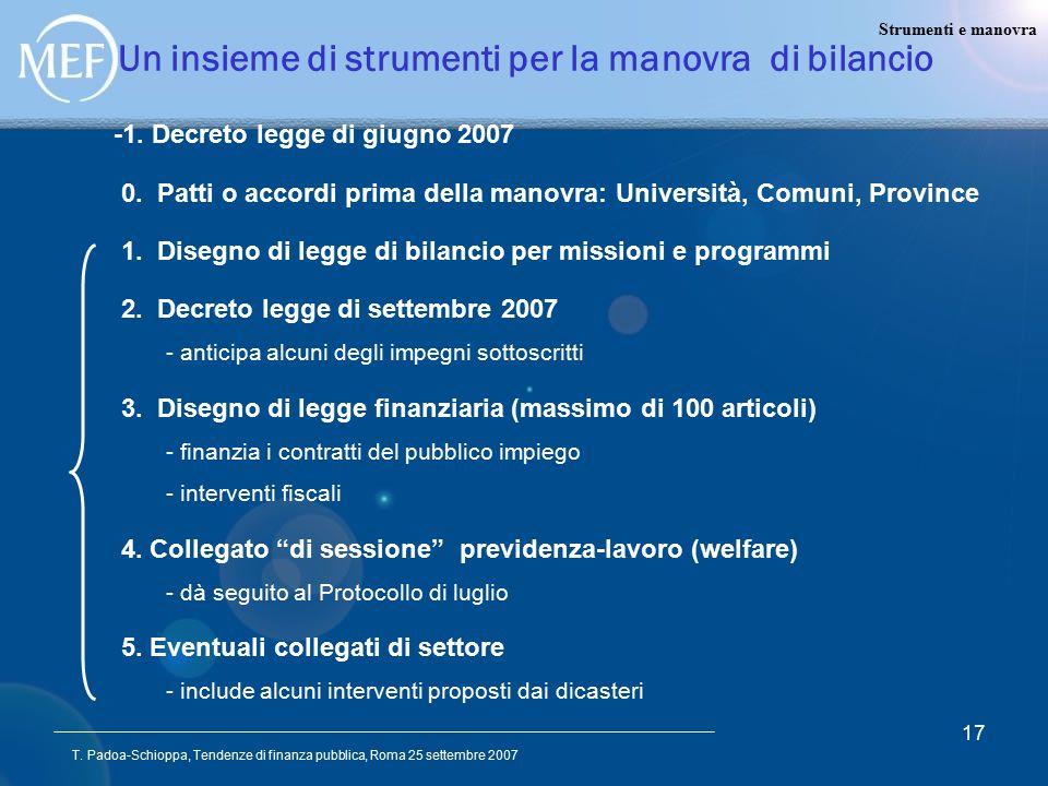 T. Padoa-Schioppa, Tendenze di finanza pubblica, Roma 25 settembre 2007 17 -1. Decreto legge di giugno 2007 0. Patti o accordi prima della manovra: Un