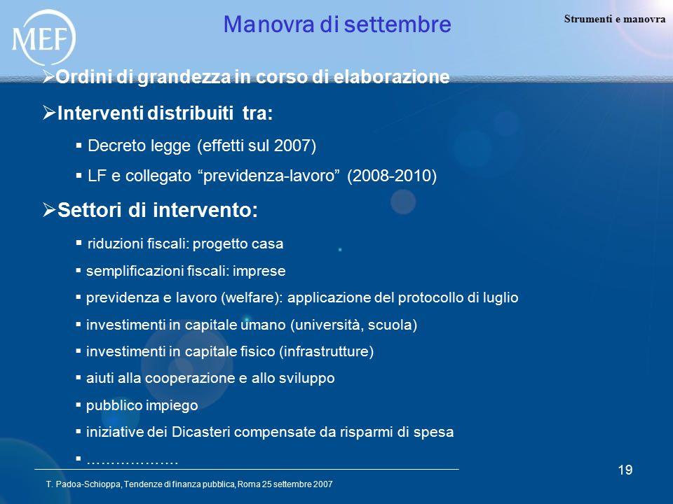 T. Padoa-Schioppa, Tendenze di finanza pubblica, Roma 25 settembre 2007 19 Manovra di settembre  Ordini di grandezza in corso di elaborazione  Inter