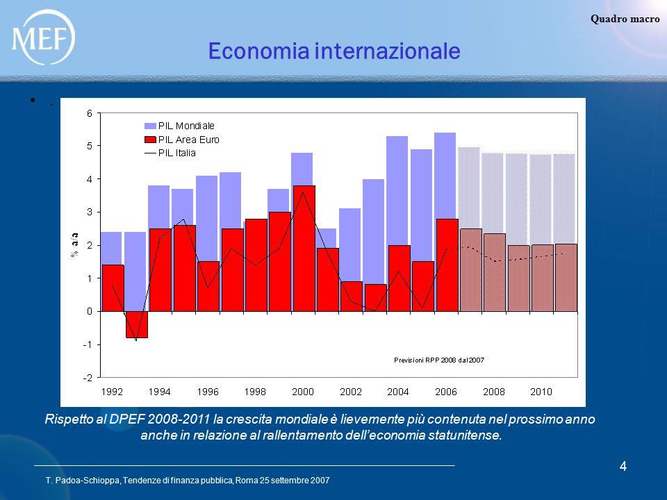 T. Padoa-Schioppa, Tendenze di finanza pubblica, Roma 25 settembre 2007 4 Economia internazionale. Quadro macro Rispetto al DPEF 2008-2011 la crescita