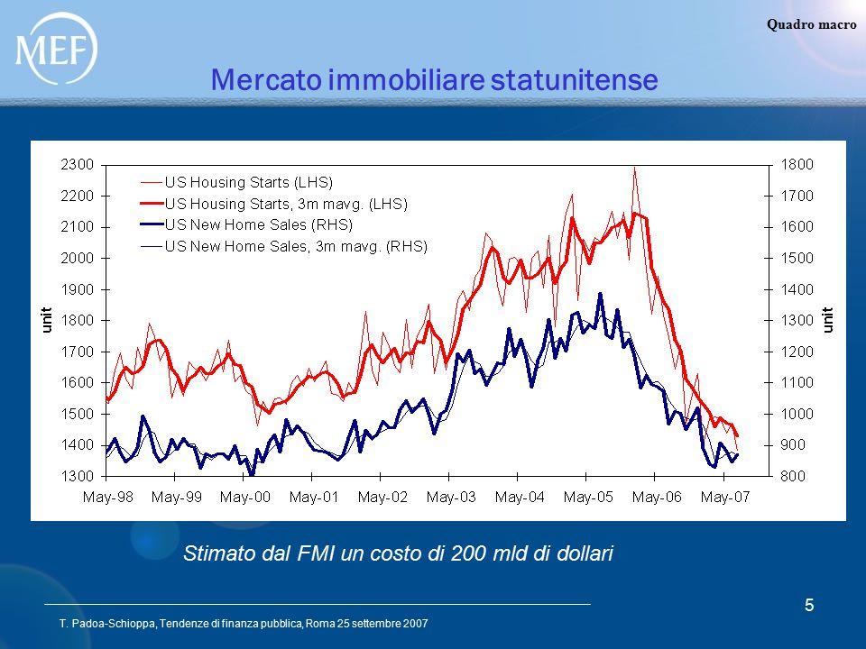 T. Padoa-Schioppa, Tendenze di finanza pubblica, Roma 25 settembre 2007 5 Mercato immobiliare statunitense Quadro macro Stimato dal FMI un costo di 20