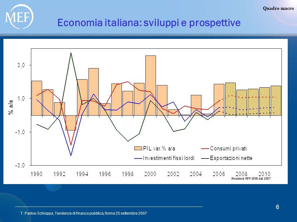 T. Padoa-Schioppa, Tendenze di finanza pubblica, Roma 25 settembre 2007 6 Economia italiana: sviluppi e prospettive Quadro macro