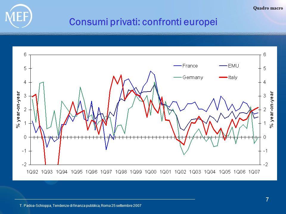 T. Padoa-Schioppa, Tendenze di finanza pubblica, Roma 25 settembre 2007 7 Consumi privati: confronti europei Quadro macro