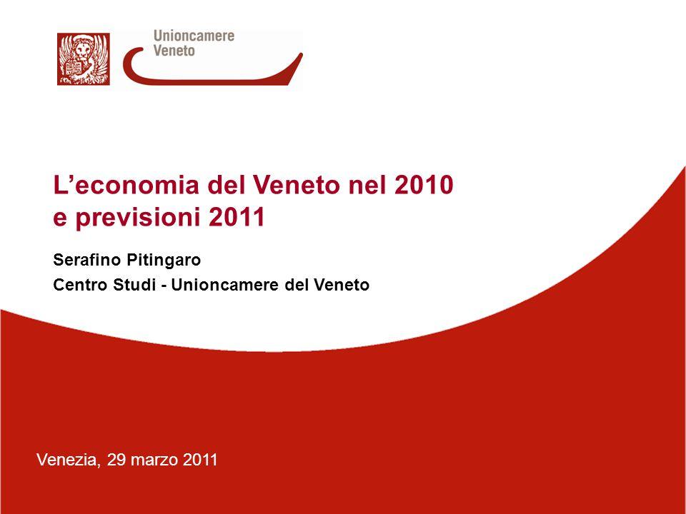 L'economica del Veneto nel 2010 e previsioni 2011 Venezia, 29 marzo 2011 23/28 Venezia, xxx 2008L economia del Veneto23 PREVISIONI 2011 Scenario di previsione al 2010: confronto Veneto, Nord Est e Italia Per il Veneto si prevede una crescita del Pil pari all'1,3%, lievemente superiore a quella del Nord Est (+1,1%).